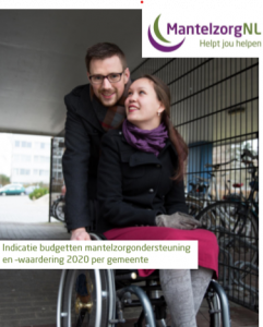Indicatie budgetten mantelzorgondersteuning en -waardering 2020 per gemeente